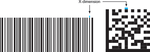 代码 x 维度